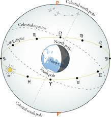 The Moon's Nodes, What Do They Mean?
